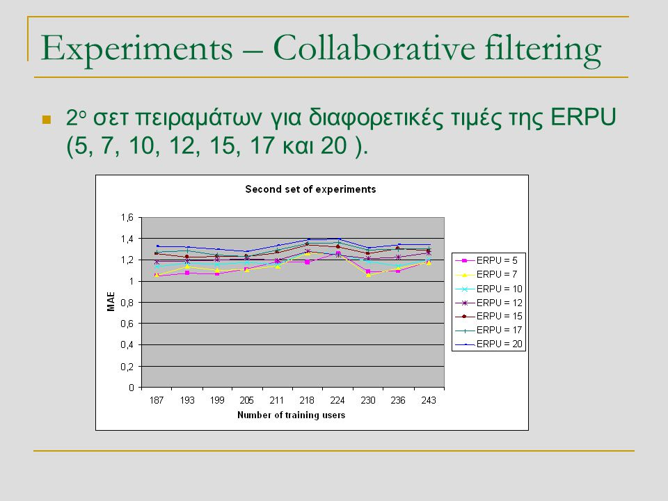 Experiments – Collaborative filtering