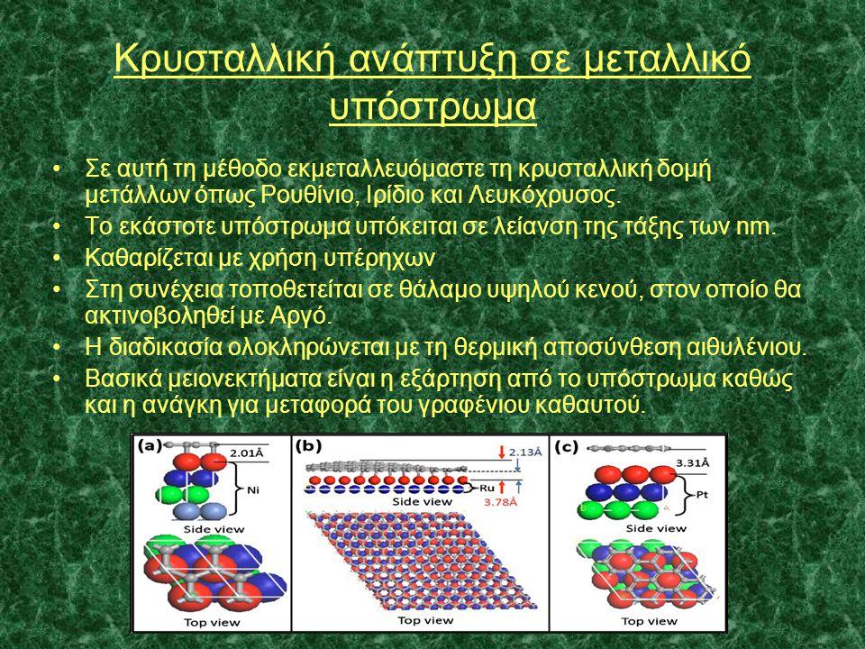 Κρυσταλλική ανάπτυξη σε μεταλλικό υπόστρωμα
