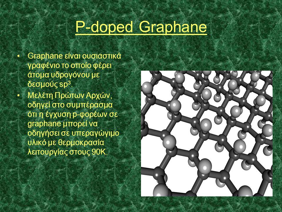 P-doped Graphane Graphane είναι ουσιαστικά γραφένιο το οποίο φέρει άτομα υδρογόνου με δεσμούς sp3.
