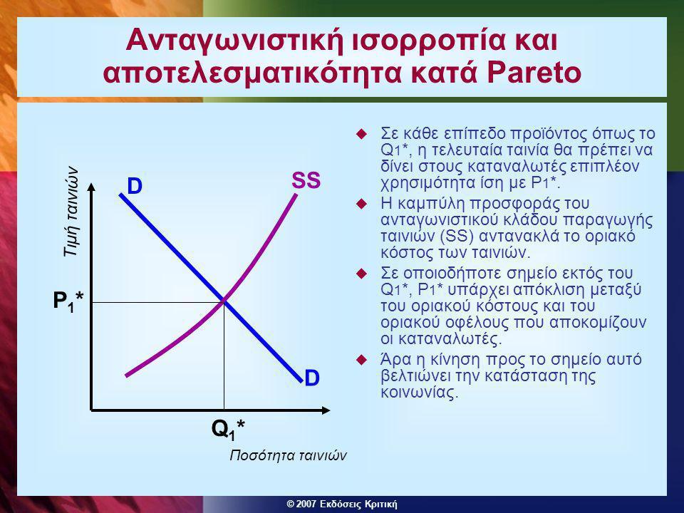 Ανταγωνιστική ισορροπία και αποτελεσματικότητα κατά Pareto