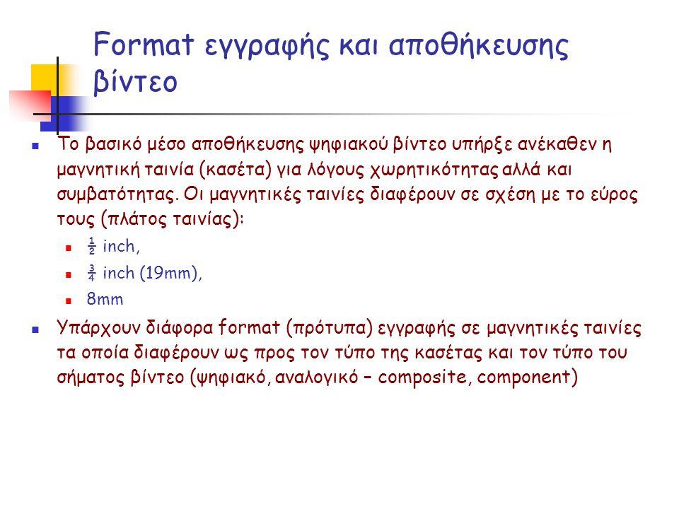 Format εγγραφής και αποθήκευσης βίντεο
