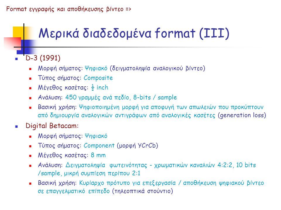 Μερικά διαδεδομένα format (ΙΙΙ)