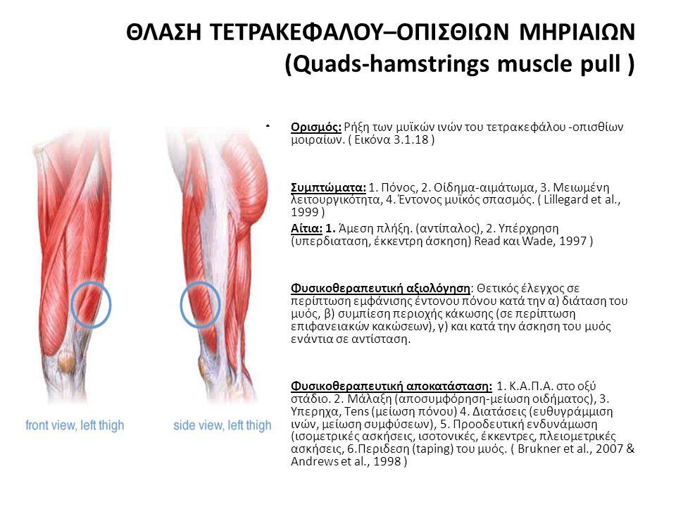 ΘΛΑΣΗ ΤΕΤΡΑΚΕΦΑΛΟΥ–ΟΠΙΣΘΙΩΝ ΜΗΡΙΑΙΩΝ (Quads-hamstrings muscle pull )