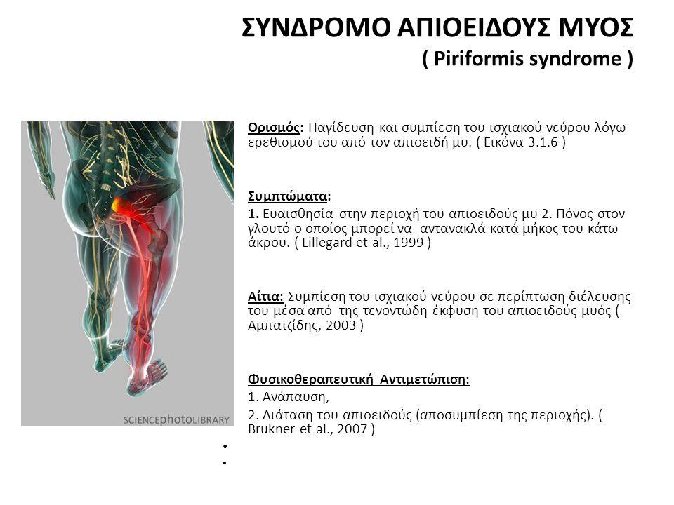 ΣΥΝΔΡΟΜΟ ΑΠΙΟΕΙΔΟΥΣ ΜΥΟΣ ( Piriformis syndrome )