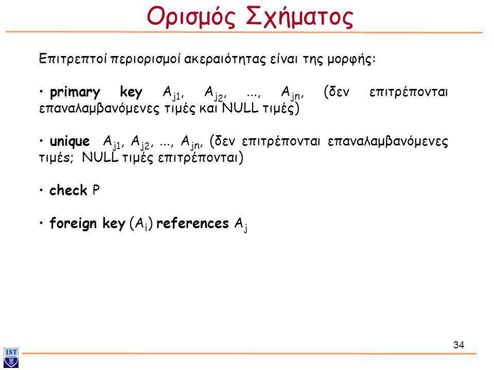 Ορισμός Σχήματος Επιτρεπτοί περιορισμοί ακεραιότητας είναι της μορφής: