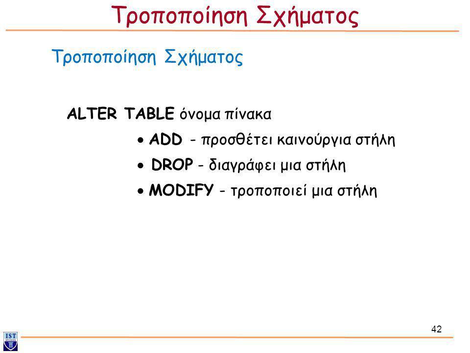 Τροποποίηση Σχήματος Τροποποίηση Σχήματος ALTER TABLE όνομα πίνακα