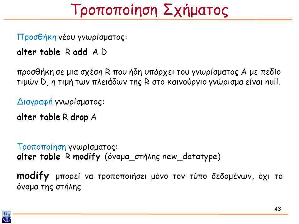 Τροποποίηση Σχήματος Προσθήκη νέου γνωρίσματος: alter table R add A D.