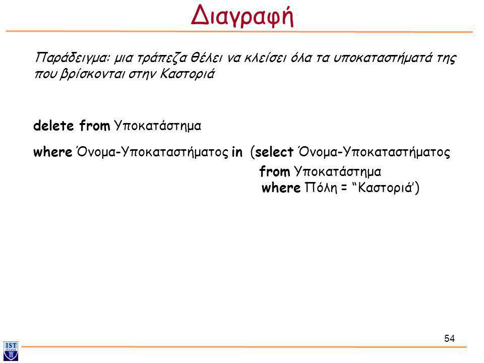 Διαγραφή Παράδειγμα: μια τράπεζα θέλει να κλείσει όλα τα υποκαταστήματά της που βρίσκονται στην Καστοριά.