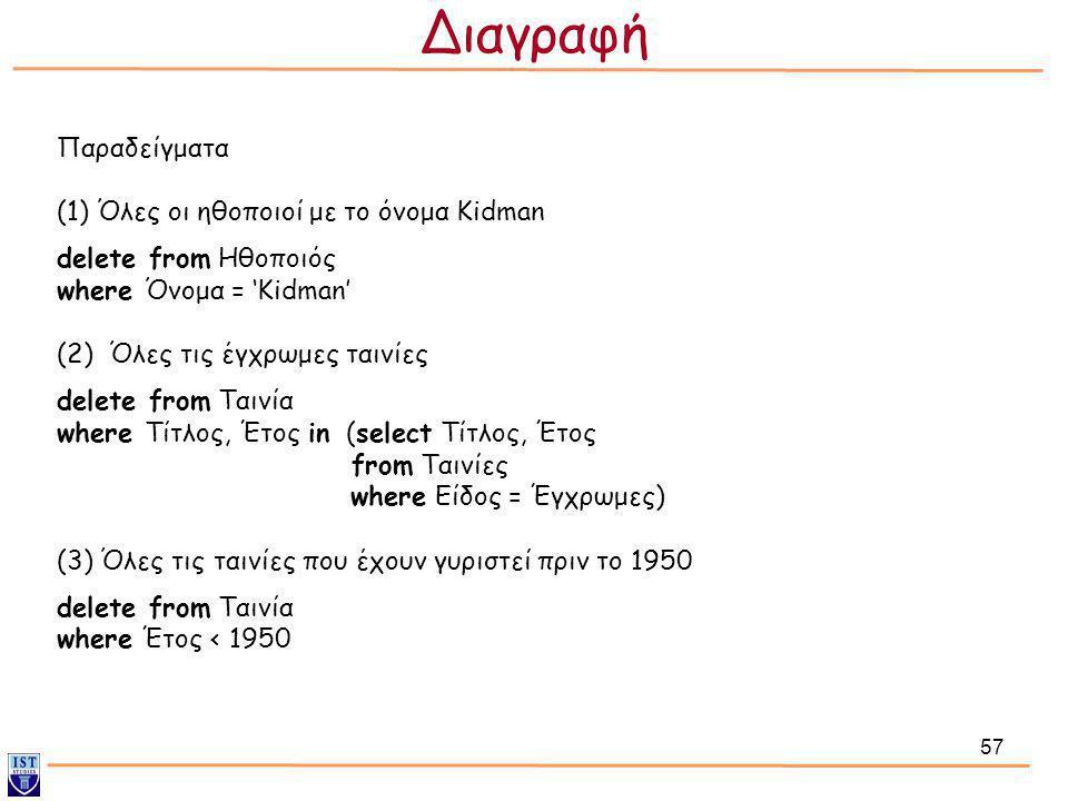 Διαγραφή Παραδείγματα (1) Όλες οι ηθοποιοί με το όνομα Kidman