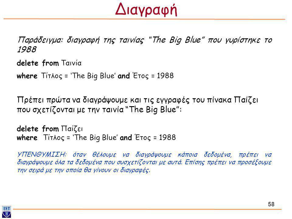 Διαγραφή Παράδειγμα: διαγραφή της ταινίας The Big Blue που γυρίστηκε το 1988. delete from Ταινία.