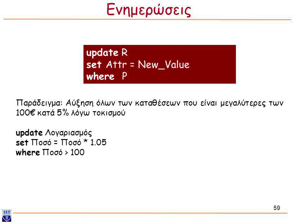 Ενημερώσεις update R set Attr = New_Value where P