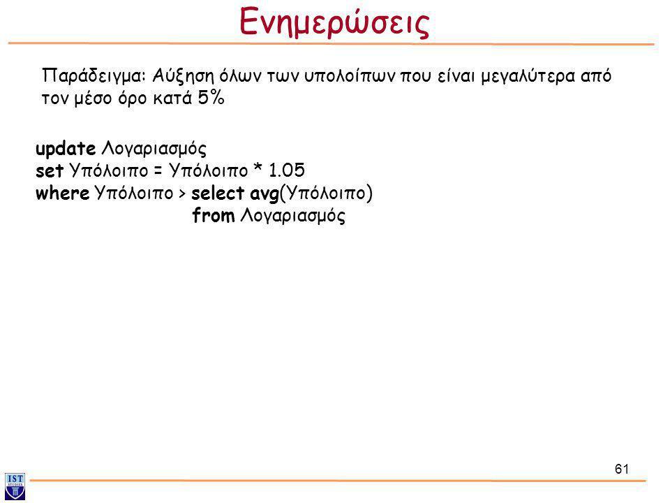 Ενημερώσεις Παράδειγμα: Αύξηση όλων των υπολοίπων που είναι μεγαλύτερα από τον μέσο όρο κατά 5% update Λογαριασμός.