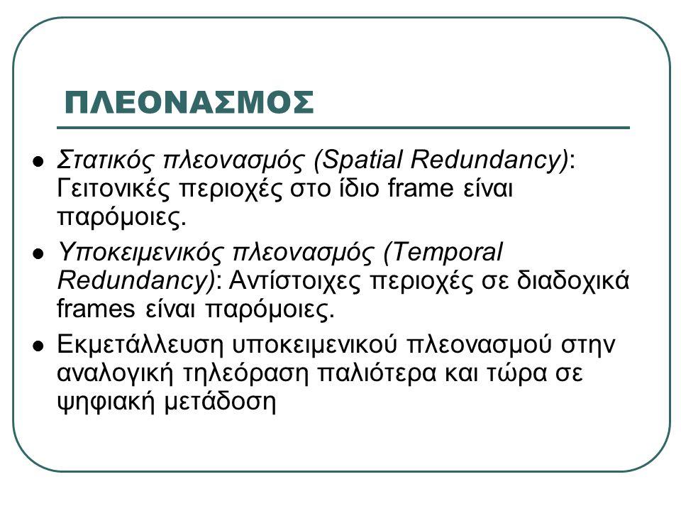 ΠΛΕΟΝΑΣΜΟΣ Στατικός πλεονασμός (Spatial Redundancy): Γειτονικές περιοχές στο ίδιο frame είναι παρόμοιες.
