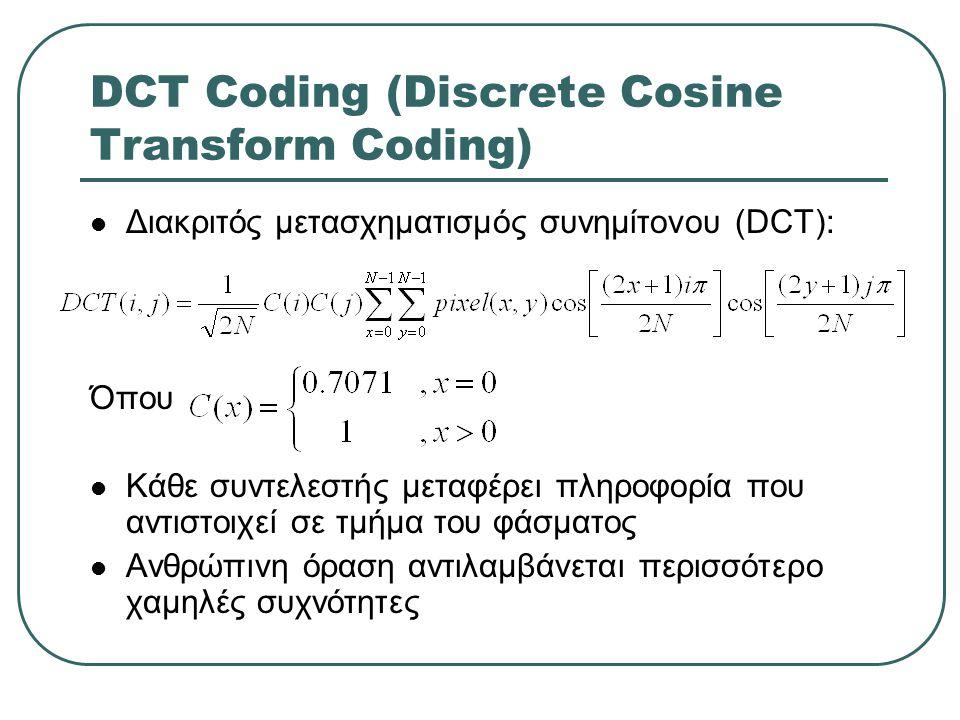 DCT Coding (Discrete Cosine Transform Coding)