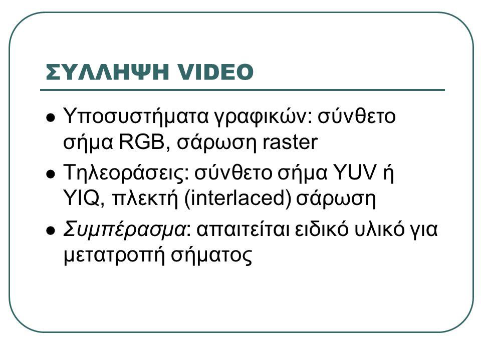 ΣΥΛΛΗΨΗ VIDEO Υποσυστήματα γραφικών: σύνθετο σήμα RGB, σάρωση raster