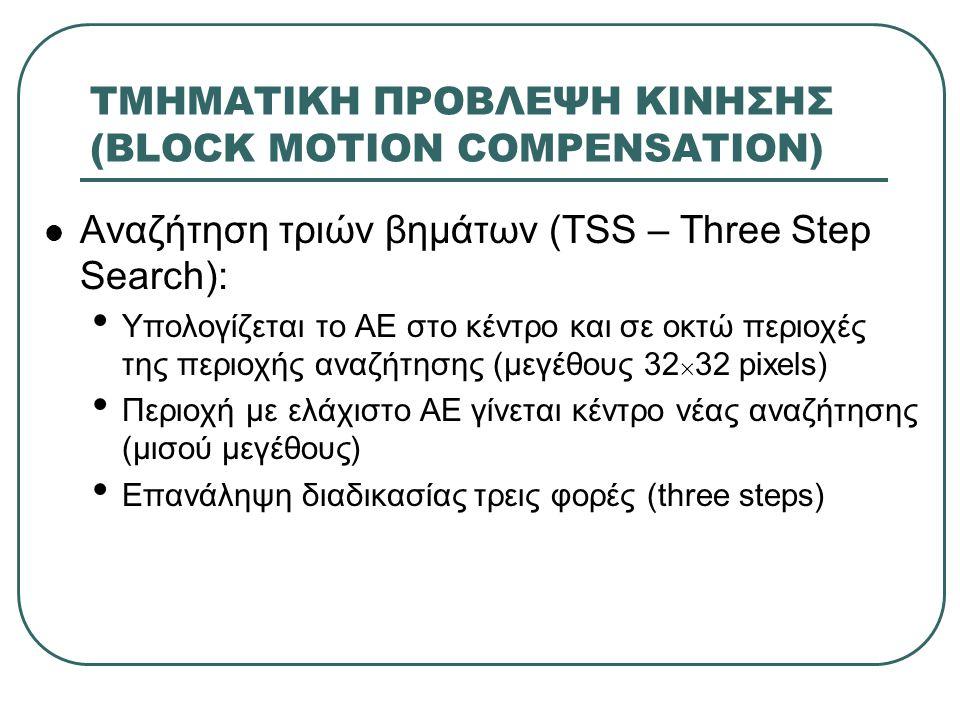 ΤΜΗΜΑΤΙΚΗ ΠΡΟΒΛΕΨΗ ΚΙΝΗΣΗΣ (BLOCK MOTION COMPENSATION)