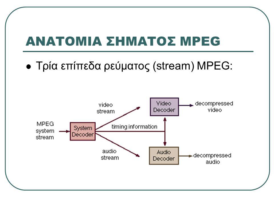 ΑΝΑΤΟΜΙΑ ΣΗΜΑΤΟΣ MPEG Τρία επίπεδα ρεύματος (stream) MPEG: