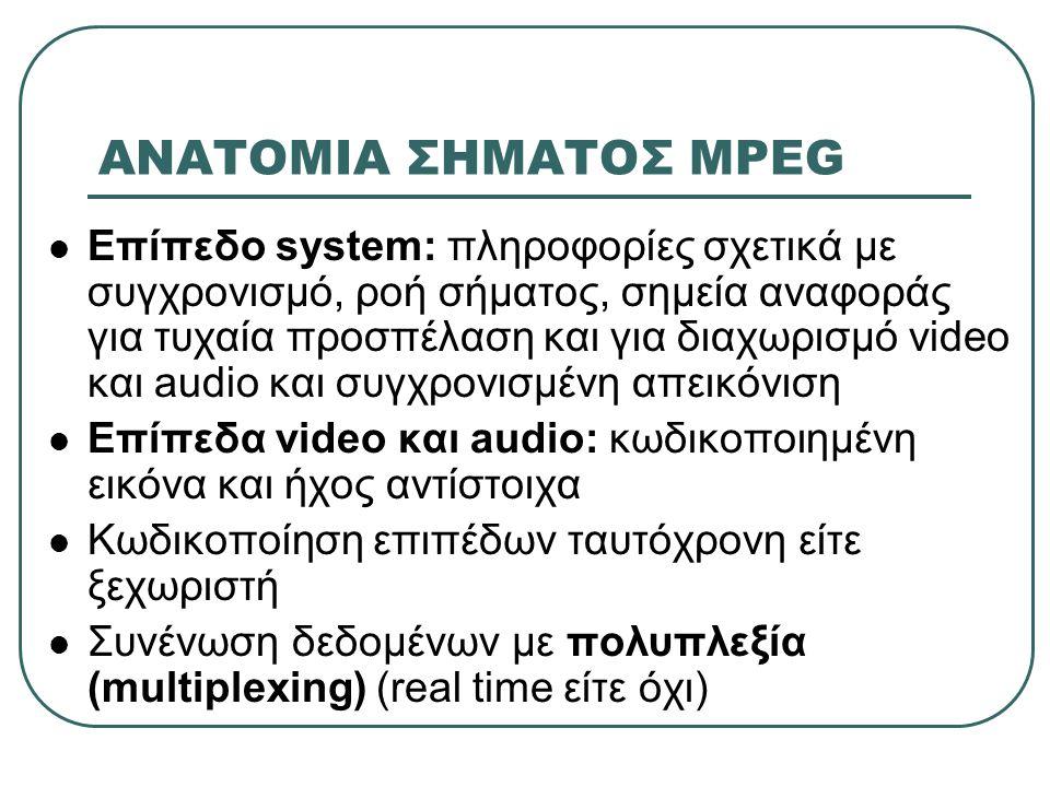 ΑΝΑΤΟΜΙΑ ΣΗΜΑΤΟΣ MPEG