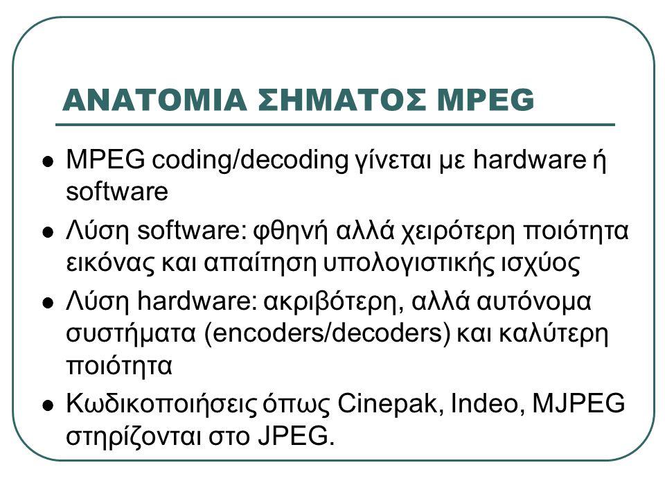 ΑΝΑΤΟΜΙΑ ΣΗΜΑΤΟΣ MPEG MPEG coding/decoding γίνεται με hardware ή software.