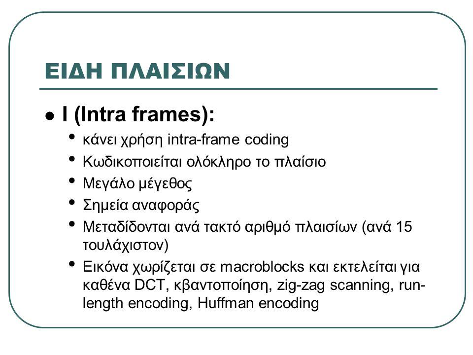 ΕΙΔΗ ΠΛΑΙΣΙΩΝ I (Intra frames): κάνει χρήση intra-frame coding