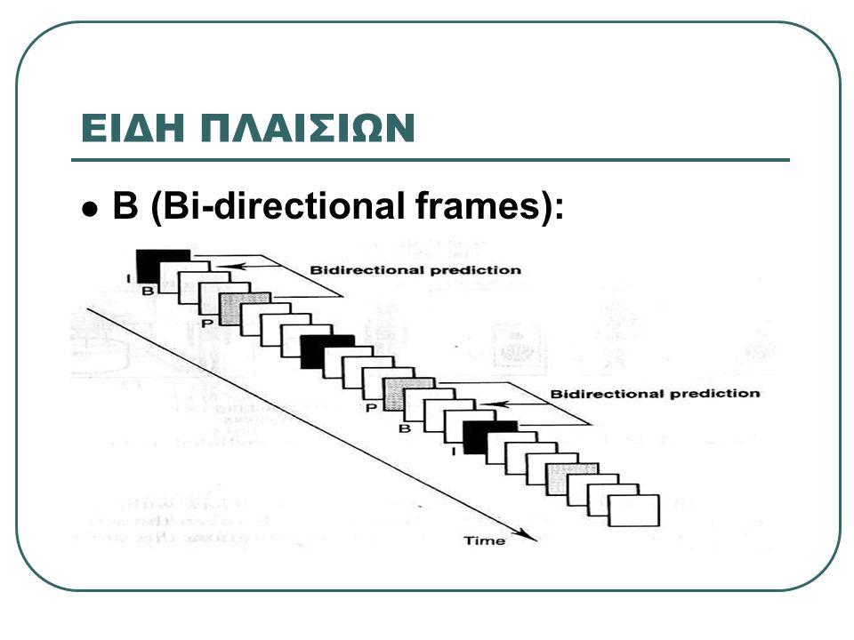 ΕΙΔΗ ΠΛΑΙΣΙΩΝ B (Bi-directional frames):