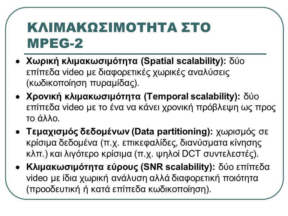 ΚΛΙΜΑΚΩΣΙΜΟΤΗΤΑ ΣΤΟ MPEG-2