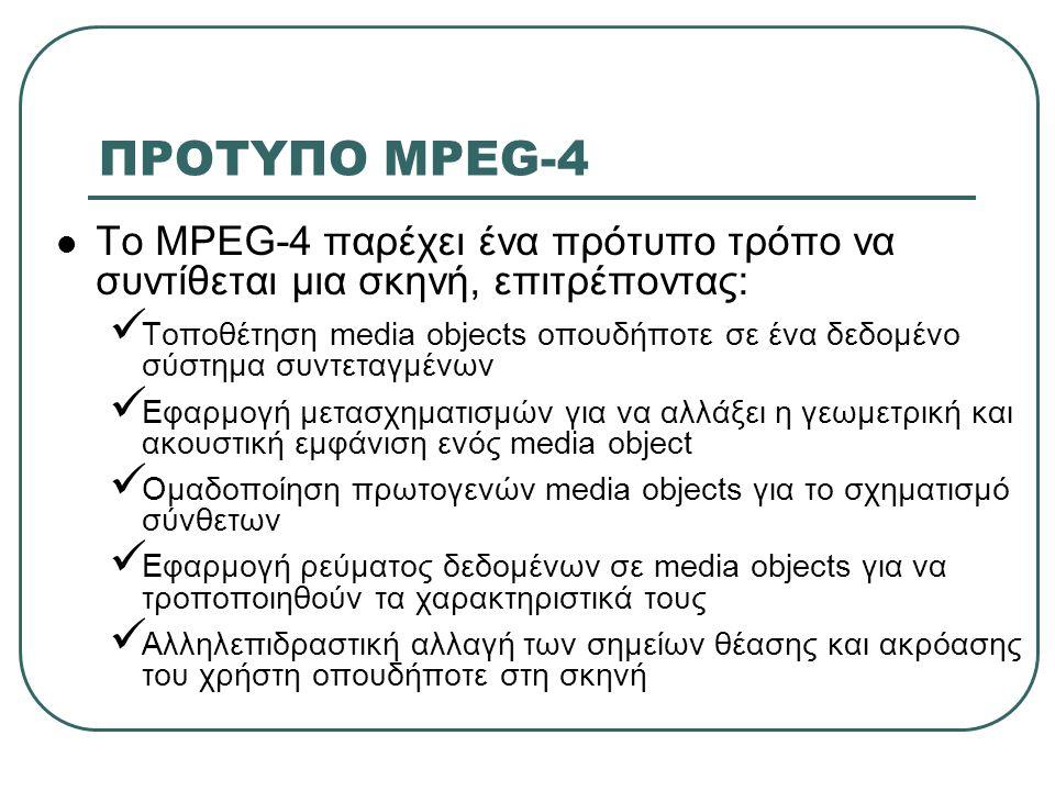 ΠΡΟΤΥΠΟ MPEG-4 Το MPEG-4 παρέχει ένα πρότυπο τρόπο να συντίθεται μια σκηνή, επιτρέποντας: