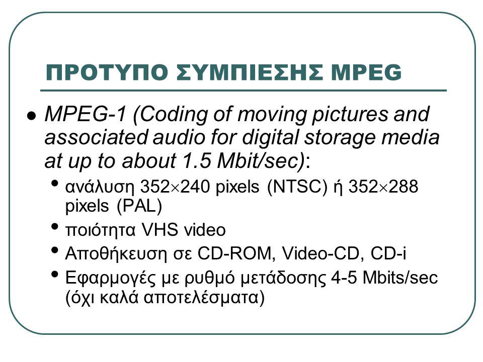 ΠΡΟΤΥΠΟ ΣΥΜΠΙΕΣΗΣ MPEG
