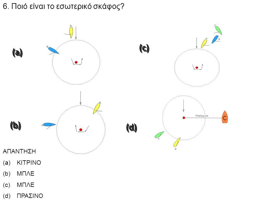 (c) (a) (b) (d) 6. Ποιό είναι το εσωτερικό σκάφος ΑΠΑΝΤΗΣΗ ΚΙΤΡΙΝΟ