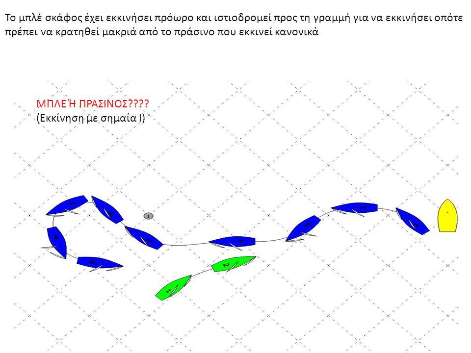 Το μπλέ σκάφος έχει εκκινήσει πρόωρο και ιστιοδρομεί προς τη γραμμή για να εκκινήσει οπότε πρέπει να κρατηθεί μακριά από το πράσινο που εκκινεί κανονικά