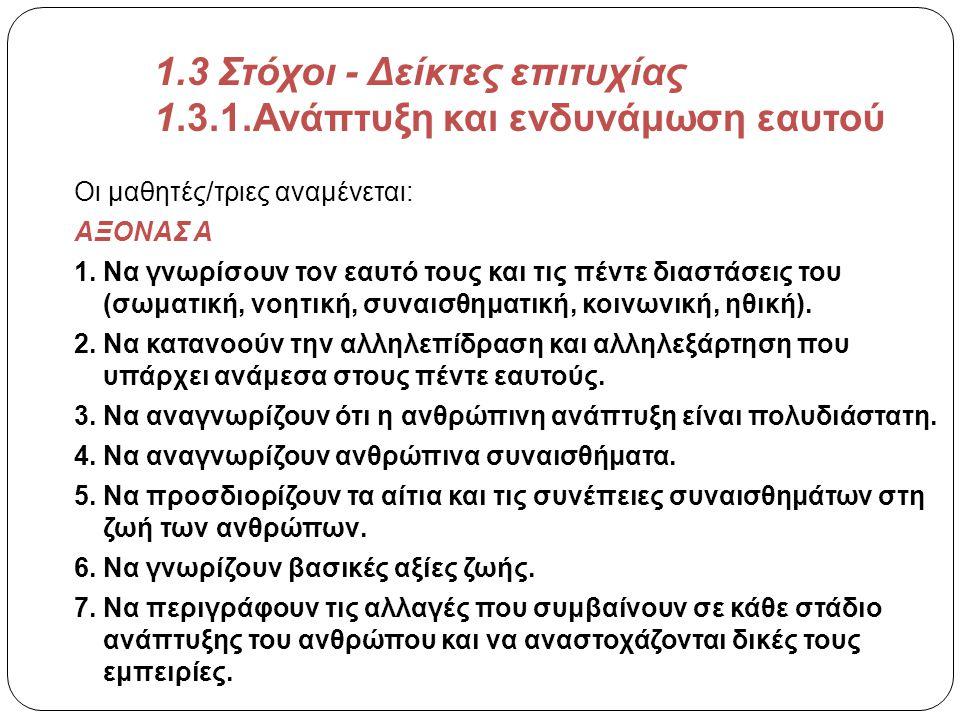 1.3 Στόχοι - Δείκτες επιτυχίας 1.3.1.Ανάπτυξη και ενδυνάμωση εαυτού