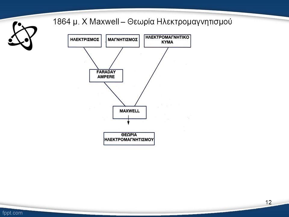 1864 μ. Χ Maxwell – Θεωρία Ηλεκτρομαγνητισμού