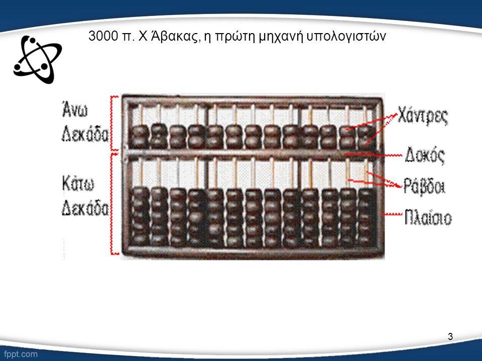 3000 π. Χ Άβακας, η πρώτη μηχανή υπολογιστών