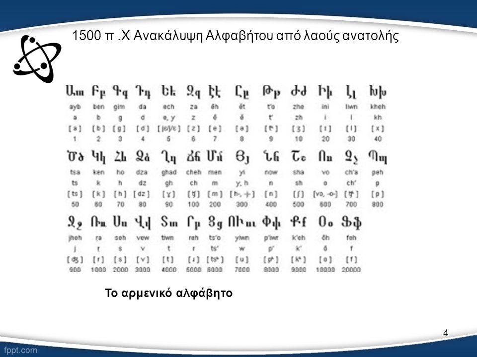 1500 π .Χ Ανακάλυψη Αλφαβήτου από λαούς ανατολής