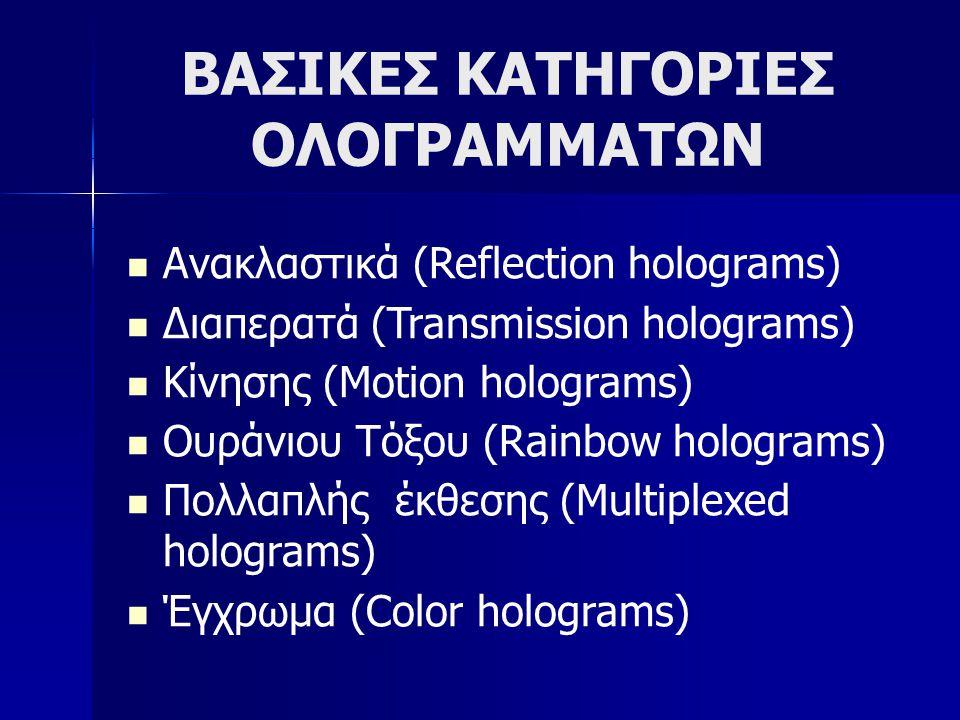 ΒΑΣΙΚΕΣ ΚΑΤΗΓΟΡΙΕΣ ΟΛΟΓΡΑΜΜΑΤΩΝ
