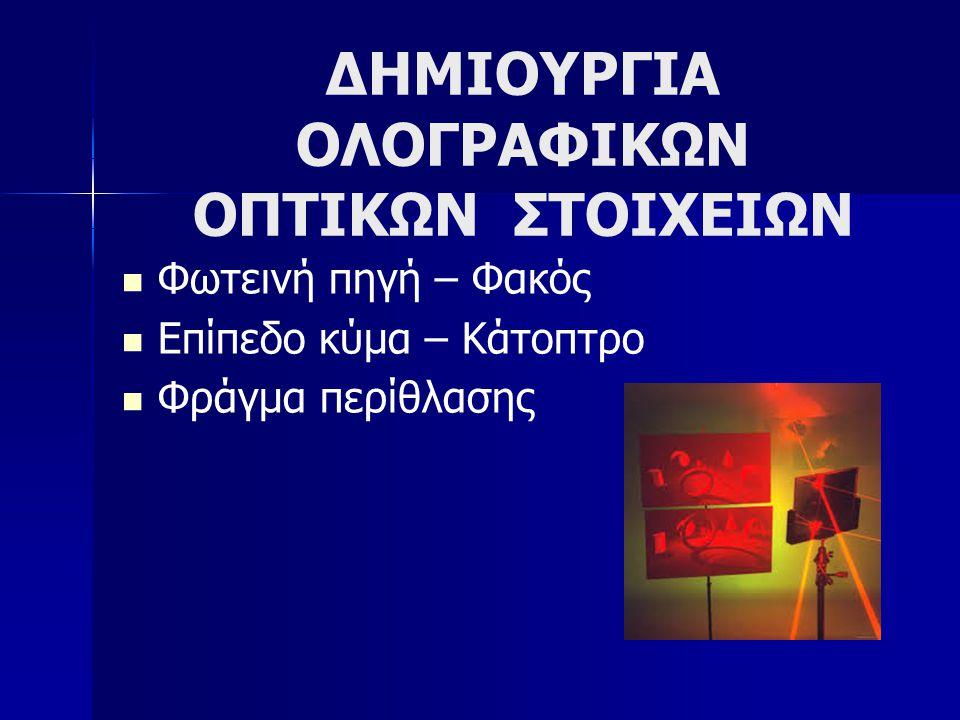 ΔΗΜΙΟΥΡΓΙΑ ΟΛΟΓΡΑΦΙΚΩΝ ΟΠΤΙΚΩΝ ΣΤΟΙΧΕΙΩΝ