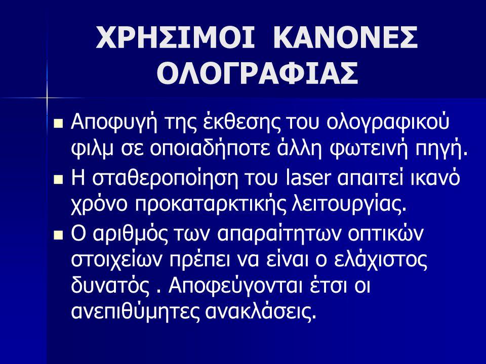 ΧΡΗΣΙΜΟΙ ΚΑΝΟΝΕΣ ΟΛΟΓΡΑΦΙΑΣ