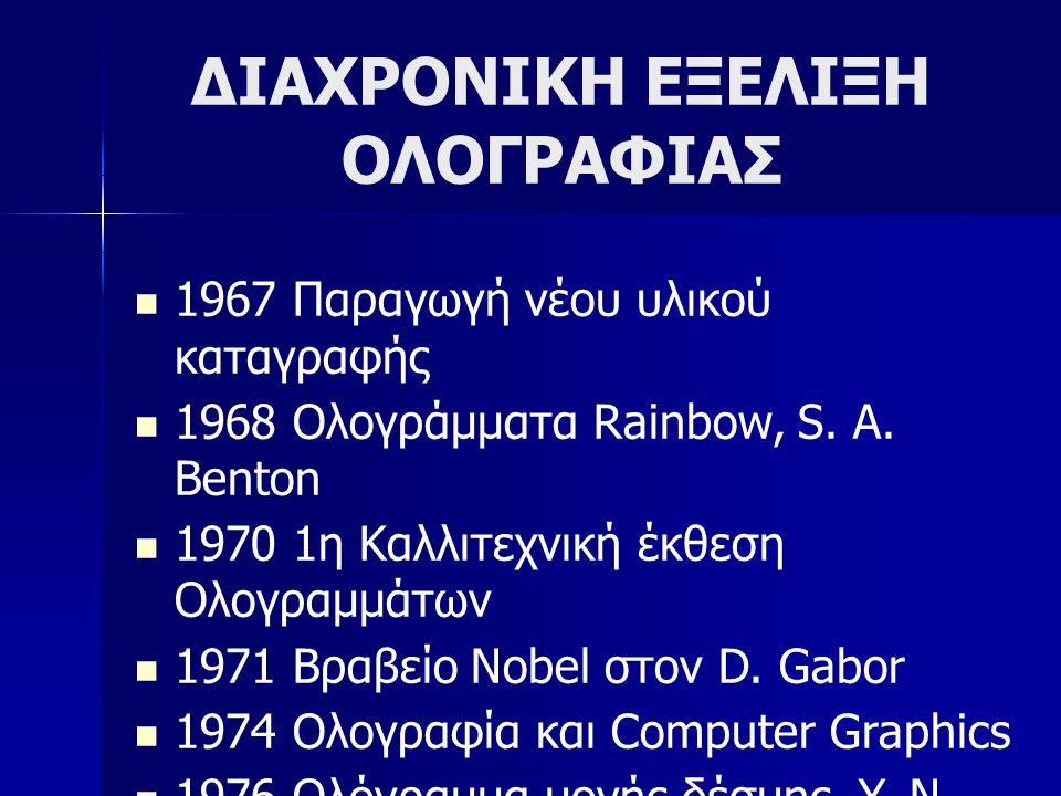 ΔΙΑΧΡΟΝΙΚΗ ΕΞΕΛΙΞΗ ΟΛΟΓΡΑΦΙΑΣ