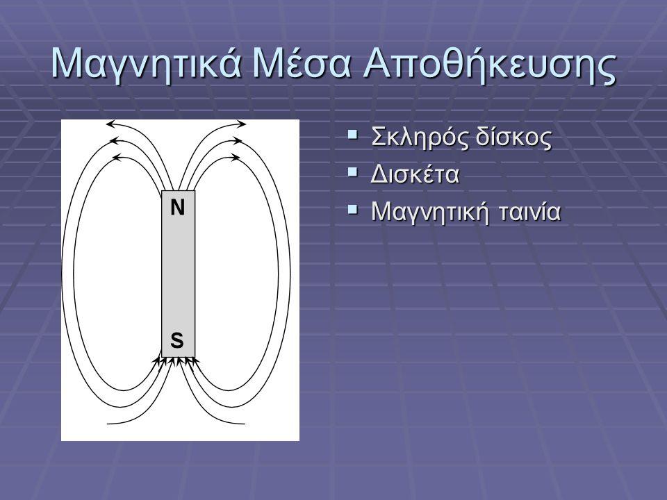 Μαγνητικά Μέσα Αποθήκευσης