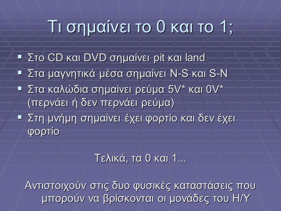 Τι σημαίνει το 0 και το 1; Στο CD και DVD σημαίνει pit και land