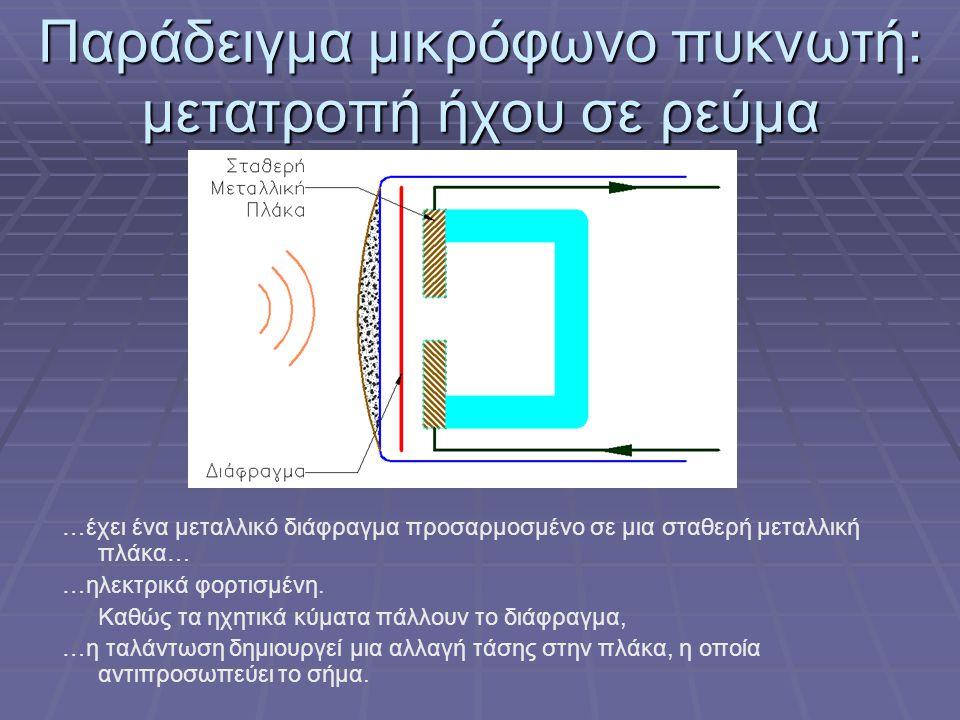 Παράδειγμα μικρόφωνο πυκνωτή: μετατροπή ήχου σε ρεύμα