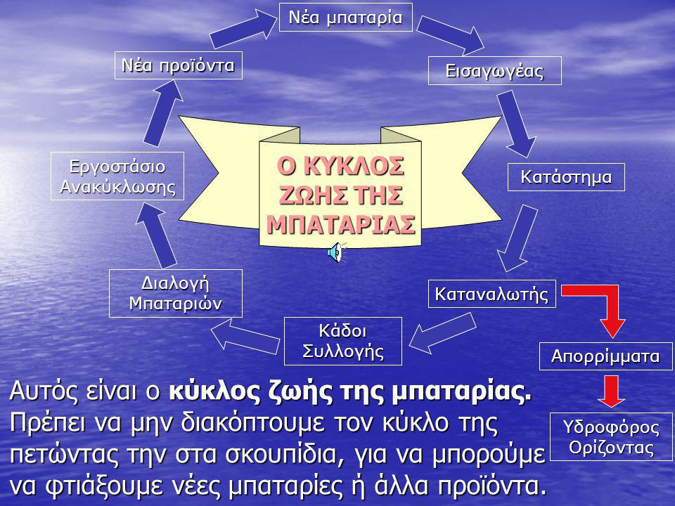 Ο ΚΥΚΛΟΣ ΖΩΗΣ ΤΗΣ ΜΠΑΤΑΡΙΑΣ