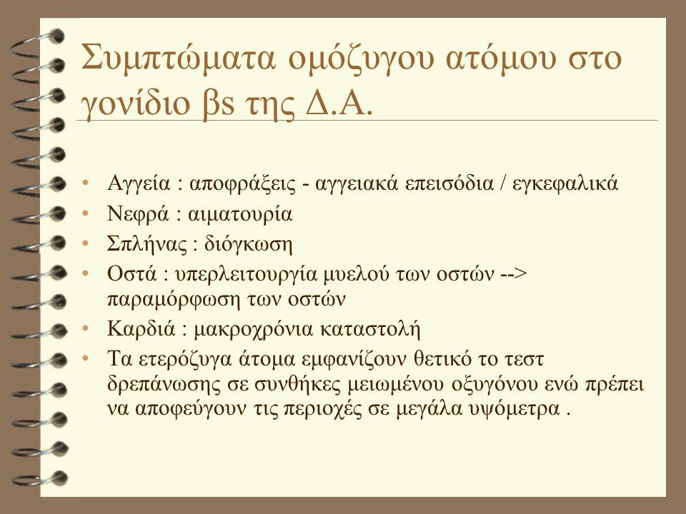Συμπτώματα ομόζυγου ατόμου στο γονίδιο βs της Δ.Α.