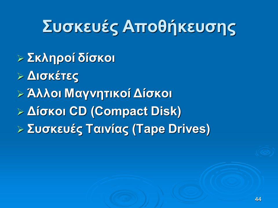 Συσκευές Αποθήκευσης Σκληροί δίσκοι Δισκέτες Άλλοι Μαγνητικοί Δίσκοι