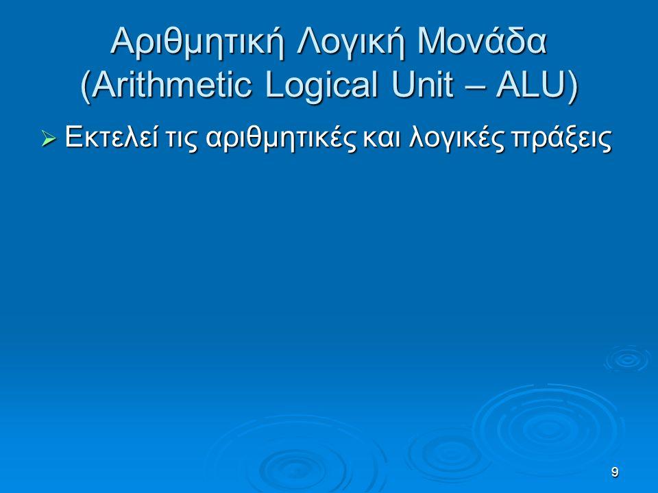 Αριθμητική Λογική Μονάδα (Arithmetic Logical Unit – ALU)
