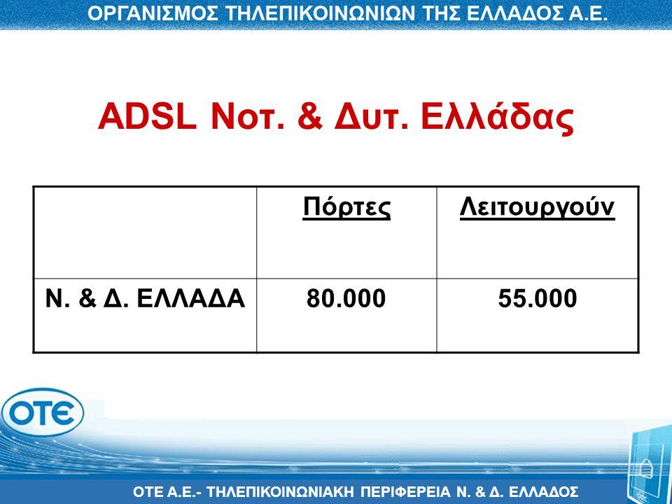 ADSL Νοτ. & Δυτ. Ελλάδας Πόρτες Λειτουργούν Ν. & Δ. ΕΛΛΑΔΑ 80.000