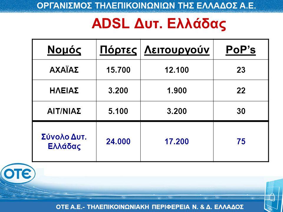 ADSL Δυτ. Ελλάδας Νομός Πόρτες Λειτουργούν PoP's ΑΧΑΪΑΣ 15.700 12.100