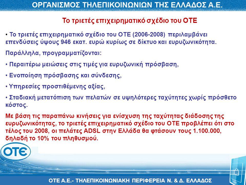 Το τριετές επιχειρηματικό σχέδιο του ΟΤΕ