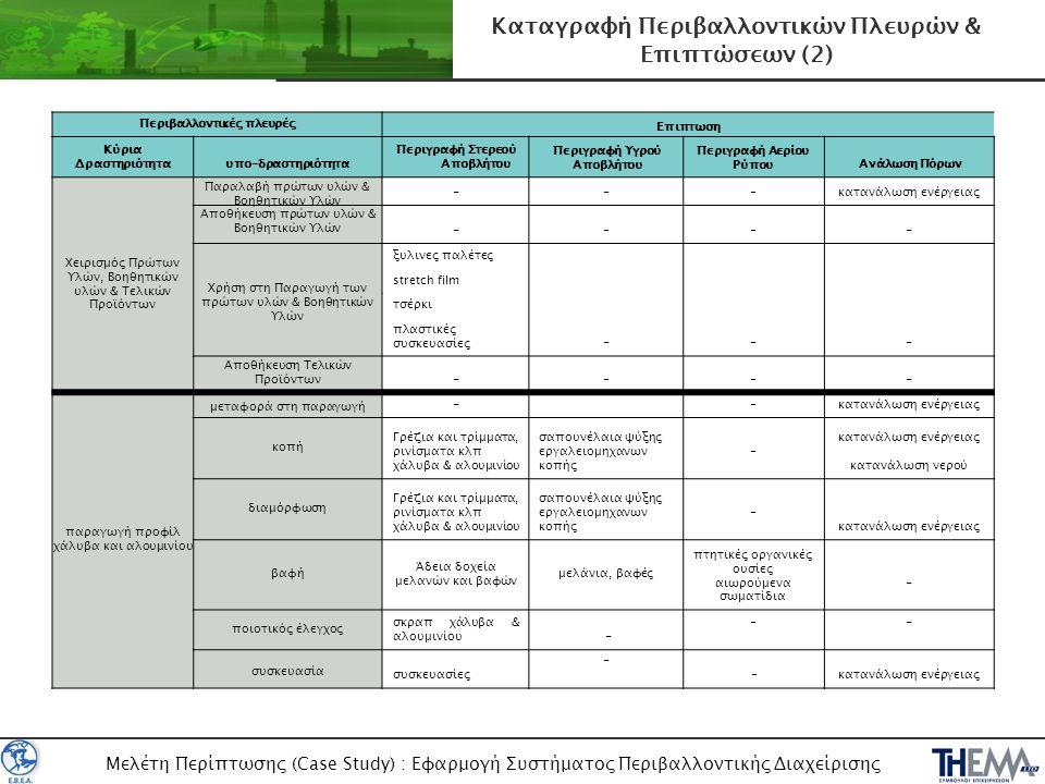 Καταγραφή Περιβαλλοντικών Πλευρών & Επιπτώσεων (2)