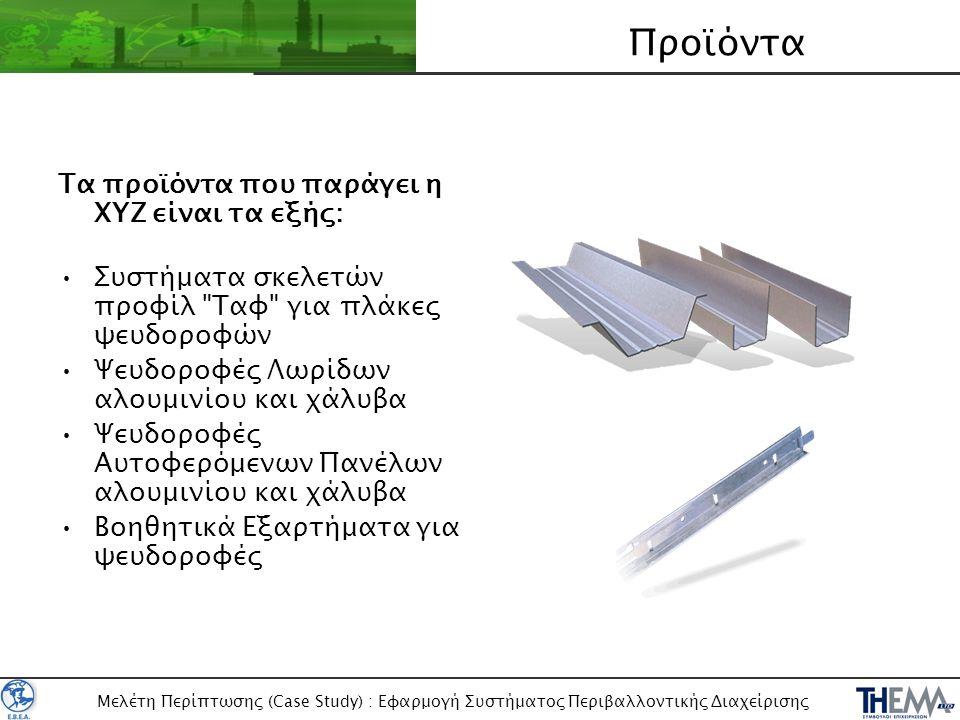 Προϊόντα Τα προϊόντα που παράγει η XYZ είναι τα εξής:
